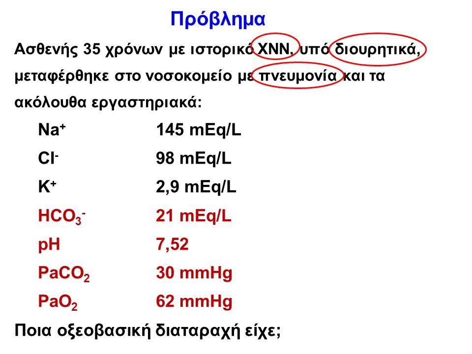 Ασθενής 35 χρόνων με ιστορικό ΧΝΝ, υπό διουρητικά, μεταφέρθηκε στο νοσοκομείο με πνευμονία και τα ακόλουθα εργαστηριακά: Na + 145 mEq/L CI - 98 mEq/L K + 2,9 mEq/L HCO 3 - 21 mEq/L pH7,52 PaCO 2 30 mmHg PaO 2 62 mmHg Ποια οξεοβασική διαταραχή είχε; Πρόβλημα