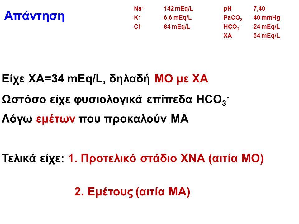 Είχε ΧΑ=34 mEq/L, δηλαδή ΜΟ με ΧΑ Ωστόσο είχε φυσιολογικά επίπεδα HCO 3 - Λόγω εμέτων που προκαλούν ΜΑ Τελικά είχε: 1. Προτελικό στάδιο ΧΝΑ (αιτία ΜΟ)