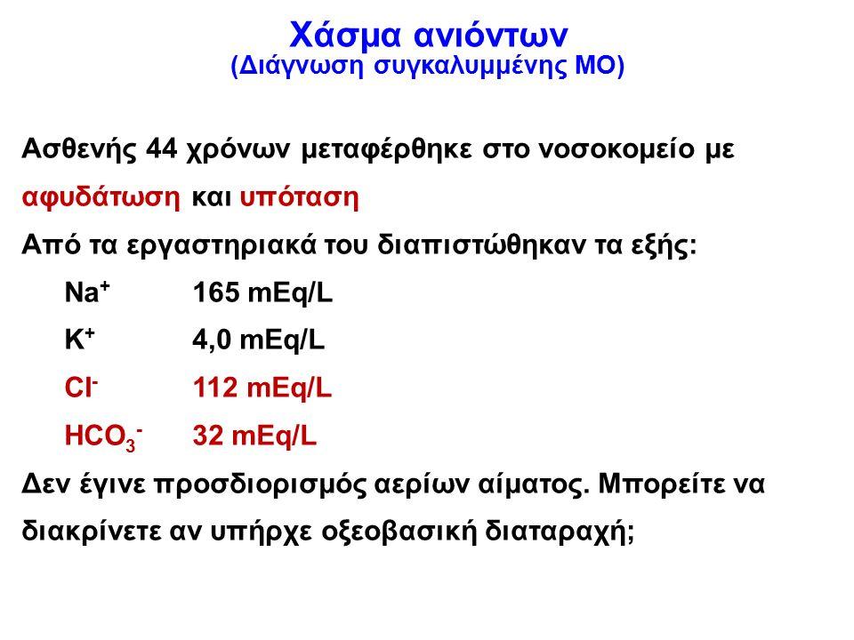 Χάσμα ανιόντων (Διάγνωση συγκαλυμμένης ΜΟ) Ασθενής 44 χρόνων μεταφέρθηκε στο νοσοκομείο με αφυδάτωση και υπόταση Από τα εργαστηριακά του διαπιστώθηκαν τα εξής: Na + 165 mEq/L K + 4,0 mEq/L CI - 112 mΕq/L HCO 3 - 32 mEq/L Δεν έγινε προσδιορισμός αερίων αίματος.