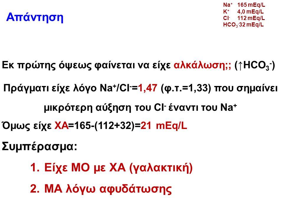 Εκ πρώτης όψεως φαίνεται να είχε αλκάλωση;; (↑HCO 3 - ) Όμως είχε ΧΑ=165-(112+32)=21 mEq/L Συμπέρασμα: 1.Είχε ΜΟ με ΧΑ (γαλακτική) 2.ΜΑ λόγω αφυδάτωσης Πράγματι είχε λόγο Na + /CI - =1,47 (φ.τ.=1,33) που σημαίνει μικρότερη αύξηση του CI - έναντι του Na + Απάντηση Na + 165 mEq/L K + 4,0 mEq/L CI - 112 mΕq/L HCO 3 - 32 mEq/L