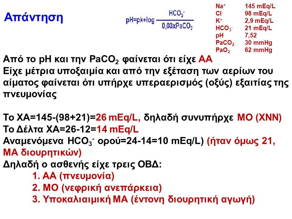 Απάντηση Από το pH και την PaCO 2 φαίνεται ότι είχε ΑΑ Είχε μέτρια υποξαιμία και από την εξέταση των αερίων του αίματος φαίνεται ότι υπήρχε υπεραερισμός (οξύς) εξαιτίας της πνευμονίας Το ΧΑ=145-(98+21)=26 mEq/L, δηλαδή συνυπήρχε ΜΟ (ΧΝΝ) Το Δέλτα ΧΑ=26-12=14 mEq/L Αναμενόμενα HCO 3 - ορού=24-14=10 mEq/L) (ήταν όμως 21, ΜΑ διουρητικών) Δηλαδή ο ασθενής είχε τρεις ΟΒΔ: 1.