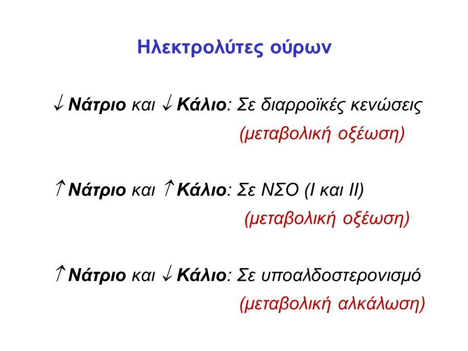 Ηλεκτρολύτες ούρων  Νάτριο και  Κάλιο: Σε διαρροϊκές κενώσεις (μεταβολική οξέωση)  Νάτριο και  Κάλιο: Σε ΝΣΟ (Ι και ΙΙ) (μεταβολική οξέωση)  Νάτριο και  Κάλιο: Σε υποαλδοστερονισμό (μεταβολική αλκάλωση)