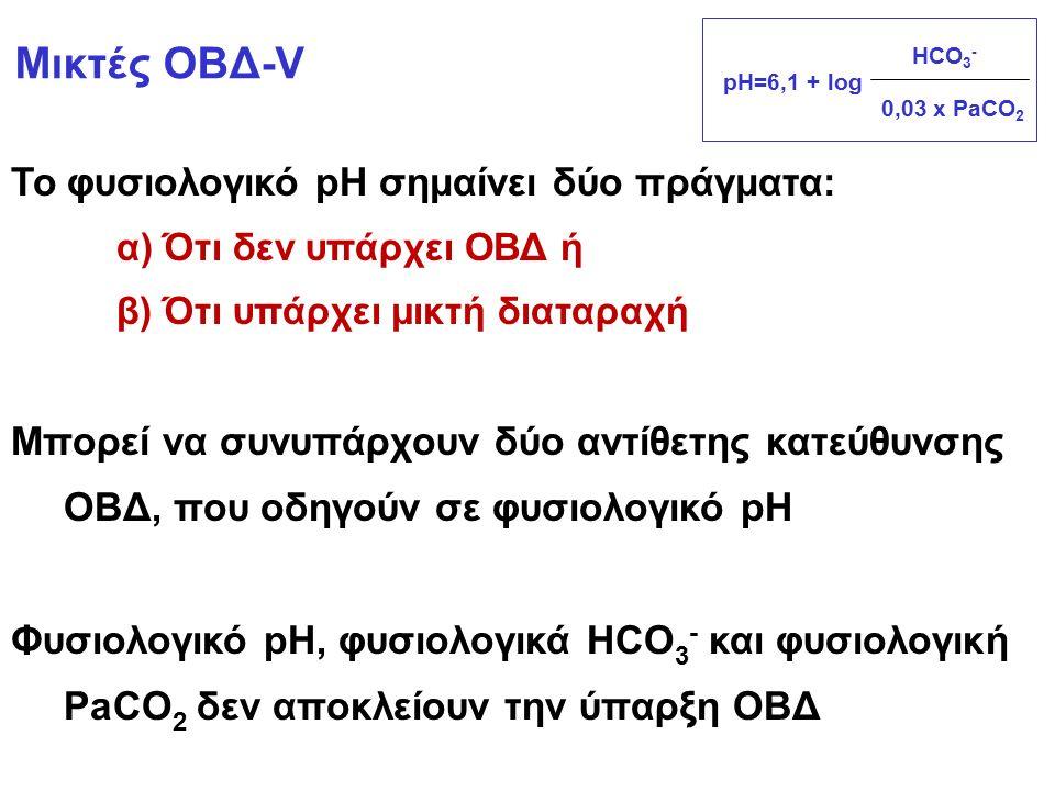 Το φυσιολογικό pH σημαίνει δύο πράγματα: α) Ότι δεν υπάρχει ΟΒΔ ή β) Ότι υπάρχει μικτή διαταραχή Μπορεί να συνυπάρχουν δύο αντίθετης κατεύθυνσης ΟΒΔ, που οδηγούν σε φυσιολογικό pH Φυσιολογικό pH, φυσιολογικά HCO 3 - και φυσιολογική PaCO 2 δεν αποκλείουν την ύπαρξη ΟΒΔ Μικτές ΟΒΔ-V pH=6,1 + log 0,03 x PaCO 2 HCO 3 -