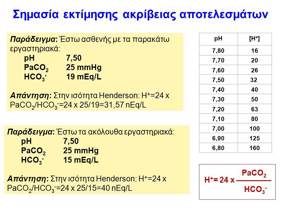 Σημασία εκτίμησης ακρίβειας αποτελεσμάτων Παράδειγμα: Έστω ασθενής με τα παρακάτω εργαστηριακά: pH 7,50 PaCO 2 25 mmHg HCO 3 - 19 mEq/L Απάντηση: Στην ισότητα Henderson: H + =24 x PaCO 2 /HCO 3 - =24 x 25/19=31,57 nEq/L pH [Η + ] 7,80 16 7,70 20 7,60 26 7,50 32 32 7,40 40 7,30 50 7,20 63 7,10 80 7,00 100 6,90 125 6,80 160 Παράδειγμα: Έστω τα ακόλουθα εργαστηριακά: pH 7,50 PaCO 2 25 mmHg HCO 3 - 15 mEq/L Απάντηση: Στην ισότητα Henderson: H + =24 x PaCO 2 /HCO 3 - =24 x 25/15=40 nEq/L H + = 24 x PaCO 2 HCO 3 -