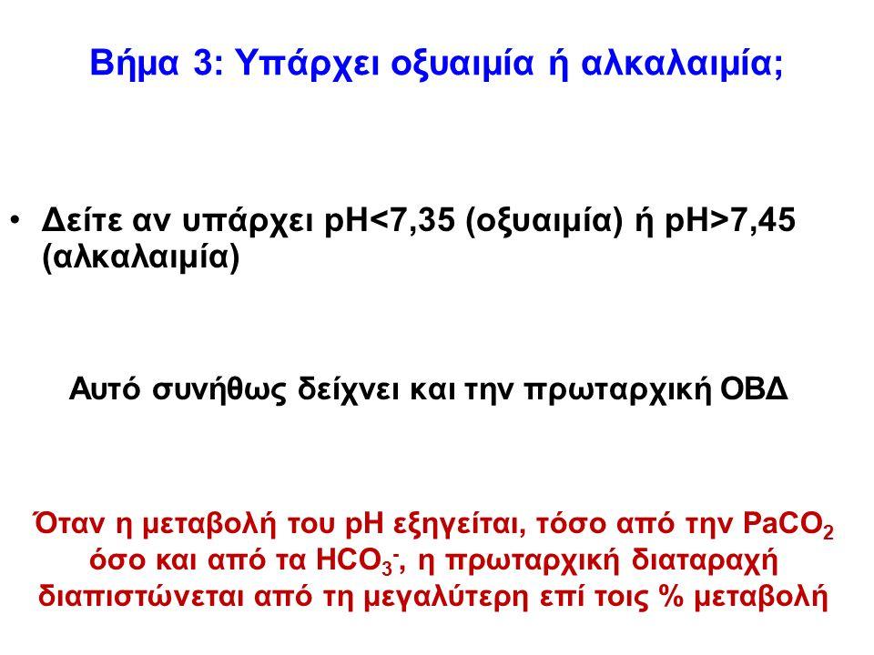 Βήμα 3: Υπάρχει οξυαιμία ή αλκαλαιμία; Δείτε αν υπάρχει pH 7,45 (αλκαλαιμία) Αυτό συνήθως δείχνει και την πρωταρχική ΟΒΔ Όταν η μεταβολή του pH εξηγεί