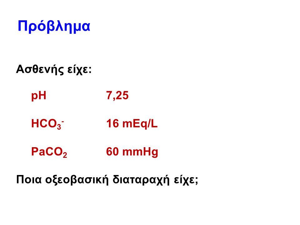 Ασθενής είχε: pH7,25 HCO 3 - 16 mEq/L PaCO 2 60 mmHg Ποια οξεοβασική διαταραχή είχε; Πρόβλημα