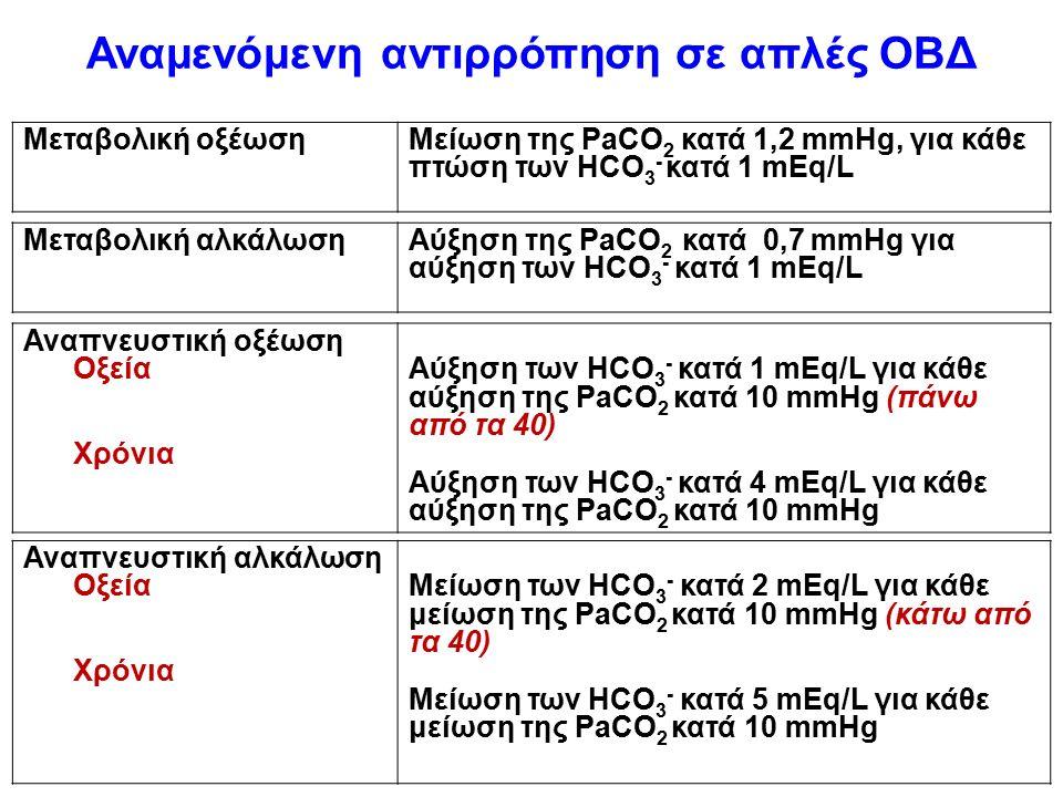Αναμενόμενη αντιρρόπηση σε απλές ΟΒΔ Αναπνευστική αλκάλωση Οξεία Χρόνια Μείωση των HCO 3 - κατά 2 mEq/L για κάθε μείωση της PaCO 2 κατά 10 mmHg (κάτω από τα 40) Μείωση των HCO 3 - κατά 5 mEq/L για κάθε μείωση της PaCO 2 κατά 10 mmHg Μεταβολική οξέωσηΜείωση της PaCO 2 κατά 1,2 mmHg, για κάθε πτώση των HCO 3 - κατά 1 mEq/L Μεταβολική αλκάλωσηΑύξηση της PaCO 2 κατά 0,7 mmHg για αύξηση των HCO 3 - κατά 1 mEq/L Αναπνευστική οξέωση Οξεία Χρόνια Αύξηση των HCO 3 - κατά 1 mEq/L για κάθε αύξηση της PaCO 2 κατά 10 mmHg (πάνω από τα 40) Αύξηση των HCO 3 - κατά 4 mEq/L για κάθε αύξηση της PaCO 2 κατά 10 mmHg