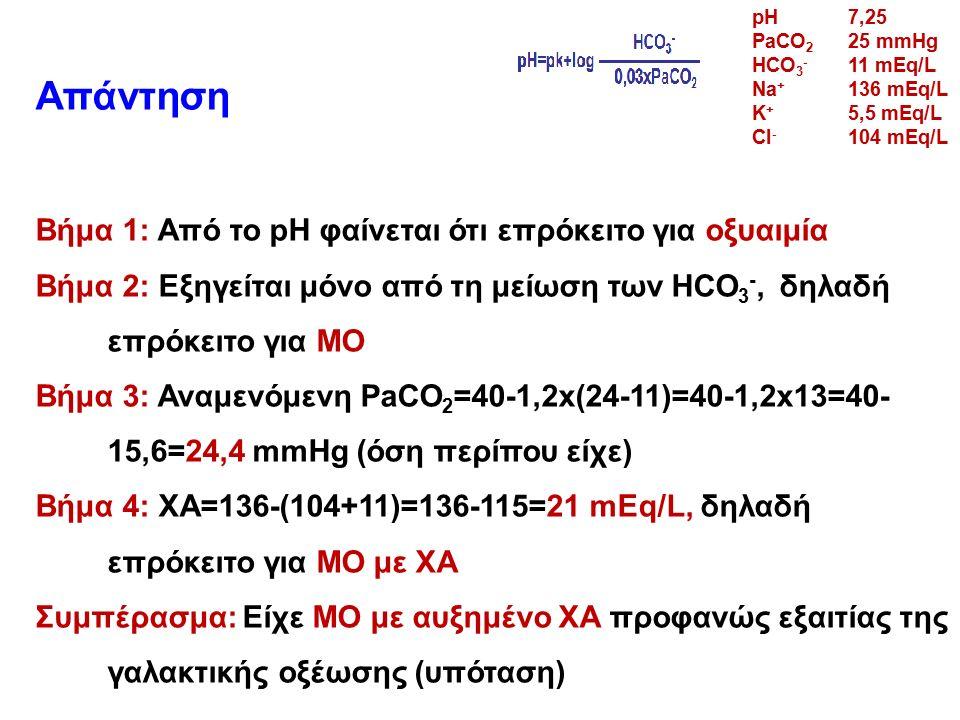 Απάντηση Βήμα 1: Από το pH φαίνεται ότι επρόκειτο για οξυαιμία Βήμα 2: Εξηγείται μόνο από τη μείωση των HCO 3 -, δηλαδή επρόκειτο για ΜΟ Βήμα 3: Αναμενόμενη PaCO 2 =40-1,2x(24-11)=40-1,2x13=40- 15,6=24,4 mmHg (όση περίπου είχε) Βήμα 4: ΧΑ=136-(104+11)=136-115=21 mEq/L, δηλαδή επρόκειτο για ΜΟ με ΧΑ Συμπέρασμα: Είχε ΜΟ με αυξημένο ΧΑ προφανώς εξαιτίας της γαλακτικής οξέωσης (υπόταση) pH7,25 PaCO 2 25 mmHg HCO 3 - 11 mEq/L Na + 136 mEq/L K + 5,5 mEq/L CI - 104 mEq/L