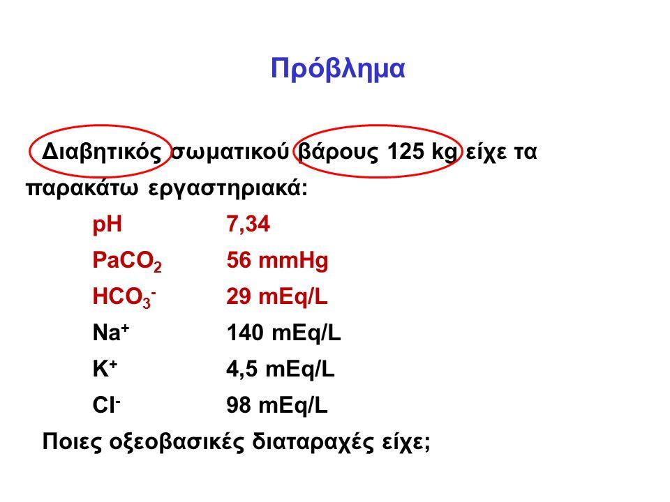 Πρόβλημα Διαβητικός σωματικού βάρους 125 kg είχε τα παρακάτω εργαστηριακά: pH7,34 PaCO 2 56 mmHg HCO 3 - 29 mEq/L Na + 140 mEq/L K + 4,5 mEq/L CI - 98 mEq/L Ποιες οξεοβασικές διαταραχές είχε;
