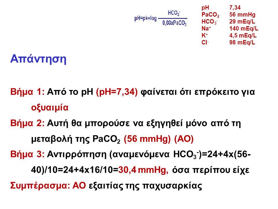 Απάντηση Βήμα 1: Από το pH (pH=7,34) φαίνεται ότι επρόκειτο για οξυαιμία Βήμα 2: Αυτή θα μπορούσε να εξηγηθεί μόνο από τη μεταβολή της PaCO 2 (56 mmHg) (ΑΟ) Βήμα 3: Αντιρρόπηση (αναμενόμενα HCO 3 - )=24+4x(56- 40)/10=24+4x16/10=30,4 mmHg, όσα περίπου είχε Συμπέρασμα: ΑΟ εξαιτίας της παχυσαρκίας pH7,34 PaCO 2 56 mmHg HCO 3 - 29 mEq/L Na + 140 mEq/L K + 4,5 mEq/L CI - 98 mEq/L