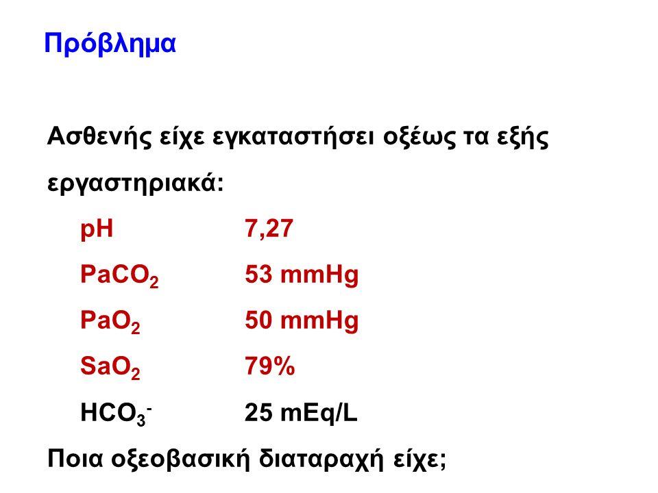 Ασθενής είχε εγκαταστήσει οξέως τα εξής εργαστηριακά: pH7,27 PaCO 2 53 mmHg PaO 2 50 mmHg SaO 2 79% HCO 3 - 25 mEq/L Ποια οξεοβασική διαταραχή είχε; Πρόβλημα