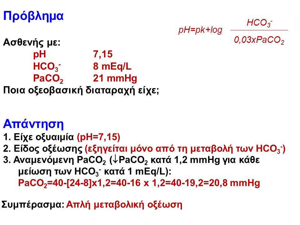 Πρόβλημα Ασθενής με: pH7,15 HCO 3 - 8 mEq/L PaCO 2 21 mmHg Ποια οξεοβασική διαταραχή είχε; Απάντηση 1. Είχε οξυαιμία (pH=7,15) 2. Είδος οξέωσης (εξηγε