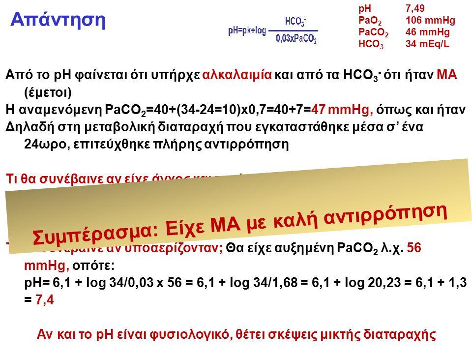 Απάντηση Από το pH φαίνεται ότι υπήρχε αλκαλαιμία και από τα HCO 3 - ότι ήταν ΜΑ (έμετοι) Η αναμενόμενη PaCO 2 =40+(34-24=10)x0,7=40+7=47 mmHg, όπως και ήταν Δηλαδή στη μεταβολική διαταραχή που εγκαταστάθηκε μέσα σ' ένα 24ωρο, επιτεύχθηκε πλήρης αντιρρόπηση Τι θα συνέβαινε αν είχε άγχος και ταχύπνοια; Θα μείωνε την PaCO 2, λ.χ.