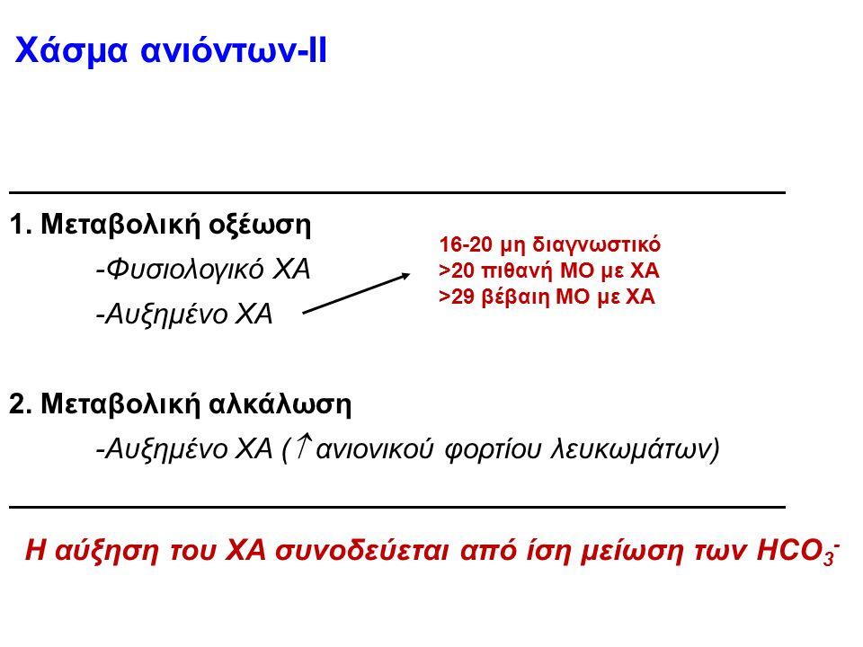 1. Μεταβολική οξέωση -Φυσιολογικό ΧΑ -Αυξημένο ΧΑ 2. Μεταβολική αλκάλωση -Αυξημένο ΧΑ (  ανιονικού φορτίου λευκωμάτων) Χάσμα ανιόντων-II 16-20 μη δια
