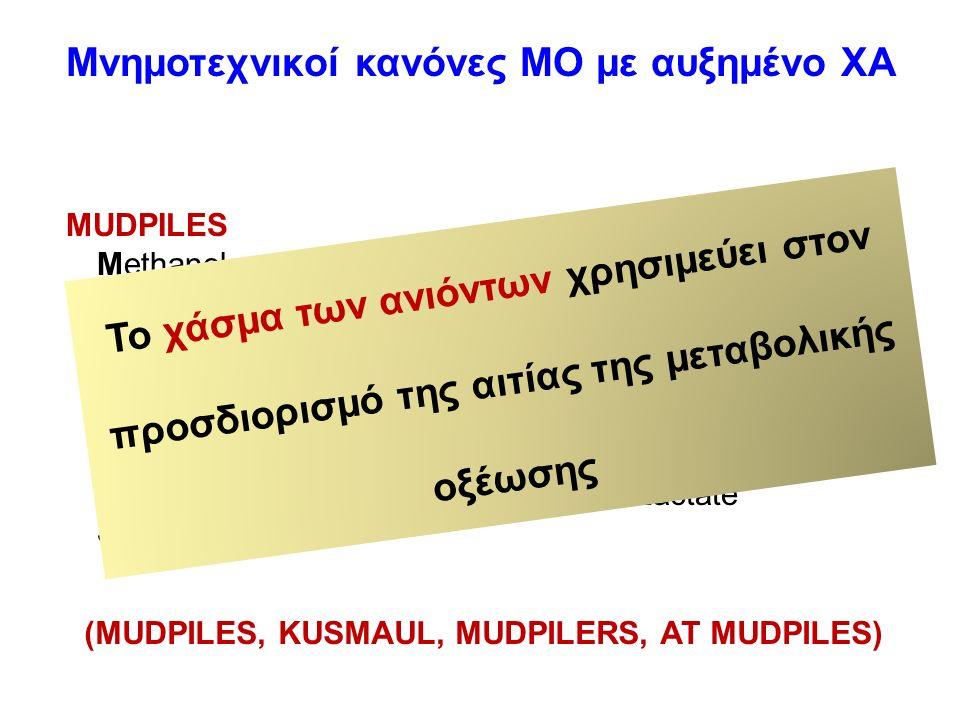 Μνημοτεχνικοί κανόνες ΜΟ με αυξημένο ΧΑ MUDPILES Methanol Uremia Diabetes Paraldehyde, Phenformin Iron, Isoniazide Lactate Ethanol, Ethylenoglycol Salicylate KUSMAUL Ketoacidosis Uremia Salicylate Methanol Αιθυλενογλυκόλη Uremia Lactate (MUDPILES, KUSMAUL, MUDPILERS, AT MUDPILES) Το χάσμα των ανιόντων χρησιμεύει στον προσδιορισμό της αιτίας της μεταβολικής οξέωσης