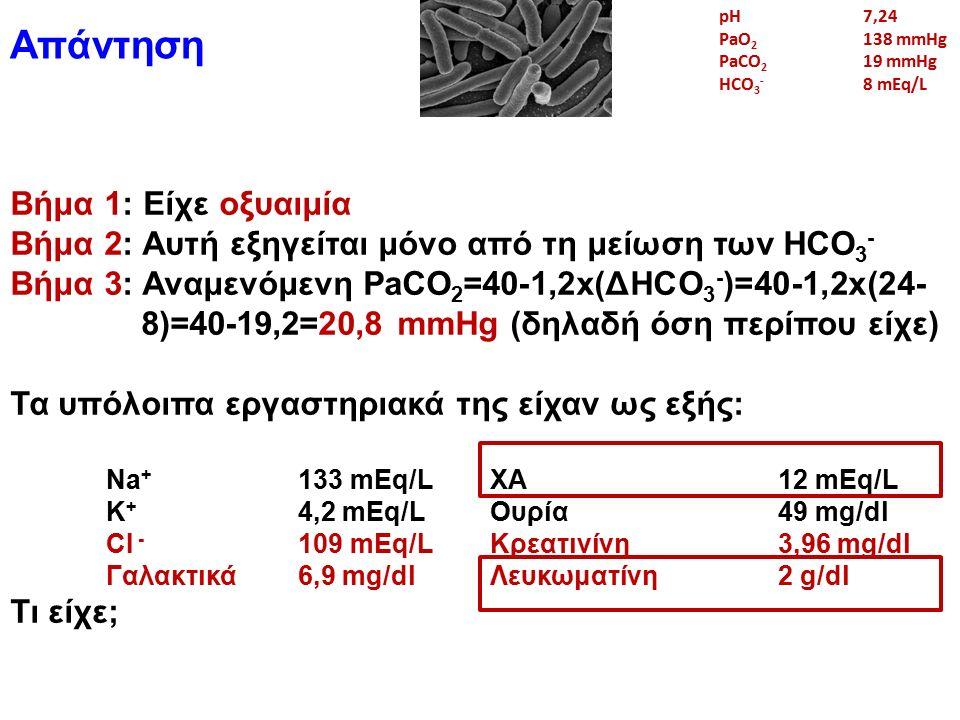 Απάντηση Βήμα 1: Είχε οξυαιμία Βήμα 2: Αυτή εξηγείται μόνο από τη μείωση των HCO 3 - Βήμα 3: Αναμενόμενη PaCO 2 =40-1,2x(ΔHCO 3 - )=40-1,2x(24- 8)=40-19,2=20,8 mmHg (δηλαδή όση περίπου είχε) Τα υπόλοιπα εργαστηριακά της είχαν ως εξής: Na + 133 mEq/LXA12 mEq/L K + 4,2 mEq/LΟυρία49 mg/dl CI - 109 mEq/LΚρεατινίνη3,96 mg/dl Γαλακτικά6,9 mg/dlΛευκωματίνη2 g/dl Τι είχε; pH7,24 PaO 2 138 mmHg PaCO 2 19 mmHg HCO 3 - 8 mEq/L