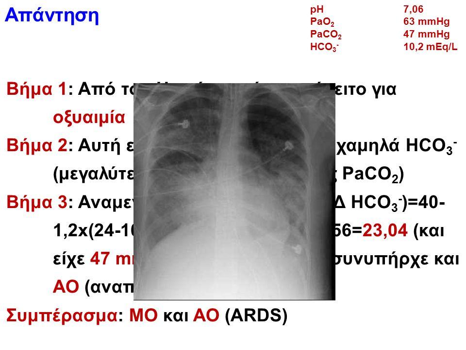 Απάντηση Βήμα 1: Από το pH φαίνεται ότι επρόκειτο για οξυαιμία Βήμα 2: Αυτή εξηγείται βασικά από τα χαμηλά HCO 3 - (μεγαλύτερη μεταβολή έναντι της PaC