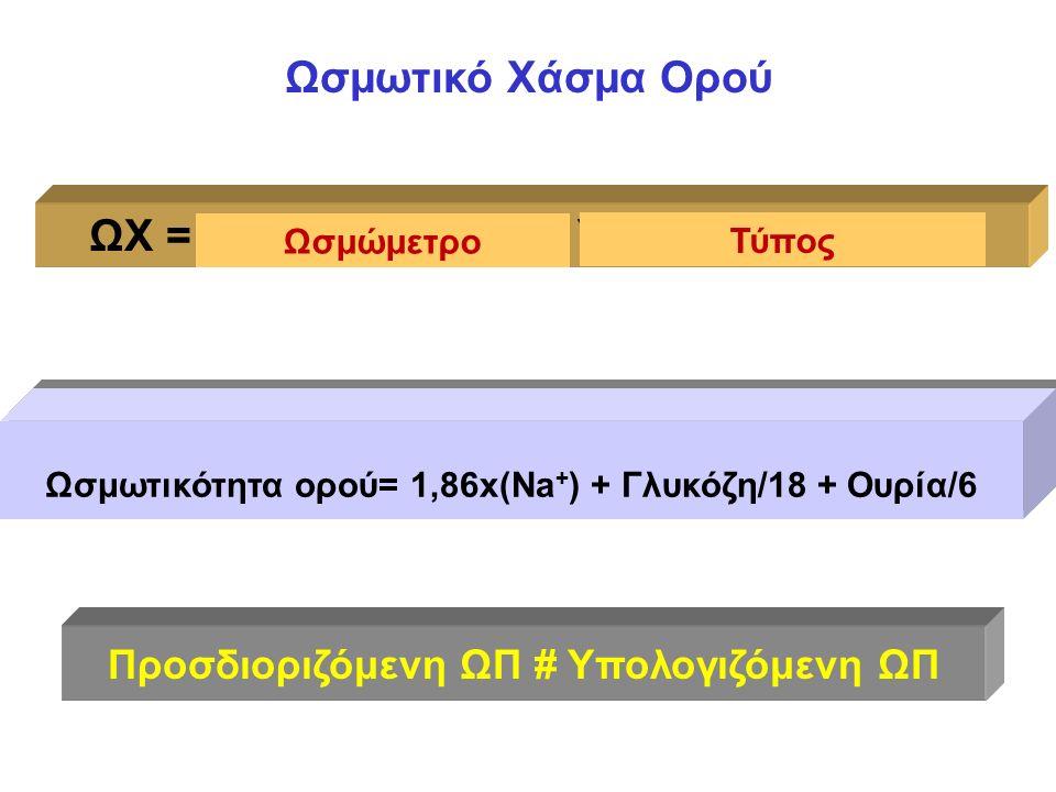 Ωσμωτικό Χάσμα Ορού ΩΧ = Μετρούμενη ΩΠ - Υπολογιζόμενη ΩΠ Ωσμώμετρο Τύπος Ωσμωτικότητα ορού= 1,86x(Na + ) + Γλυκόζη/18 + Ουρία/6 Προσδιοριζόμενη ΩΠ #