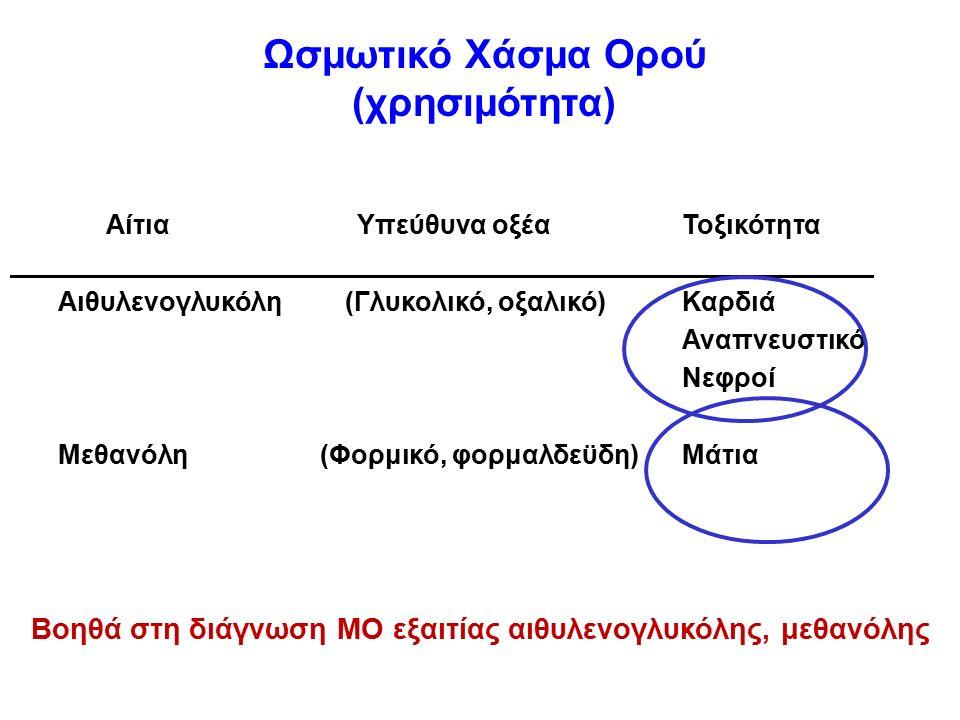 Ωσμωτικό Χάσμα Ορού (χρησιμότητα) Αίτια Υπεύθυνα οξέαΤοξικότητα Αιθυλενογλυκόλη (Γλυκολικό, οξαλικό)Καρδιά Αναπνευστικό Νεφροί Μεθανόλη (Φορμικό, φορμαλδεϋδη)Μάτια Βοηθά στη διάγνωση ΜΟ εξαιτίας αιθυλενογλυκόλης, μεθανόλης