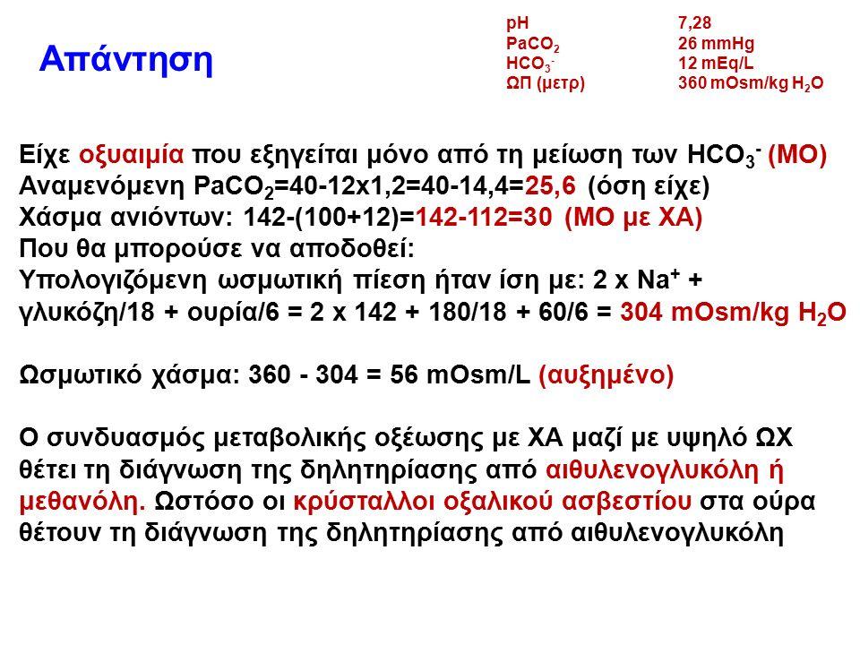 Είχε οξυαιμία που εξηγείται μόνο από τη μείωση των HCO 3 - (MO) Αναμενόμενη PaCO 2 =40-12x1,2=40-14,4=25,6 (όση είχε) Χάσμα ανιόντων: 142-(100+12)=142-112=30 (ΜΟ με ΧΑ) Που θα μπορούσε να αποδοθεί: Υπολογιζόμενη ωσμωτική πίεση ήταν ίση με: 2 x Na + + γλυκόζη/18 + ουρία/6 = 2 x 142 + 180/18 + 60/6 = 304 mOsm/kg H 2 O Ωσμωτικό χάσμα: 360 - 304 = 56 mOsm/L (αυξημένο) Ο συνδυασμός μεταβολικής οξέωσης με ΧΑ μαζί με υψηλό ΩΧ θέτει τη διάγνωση της δηλητηρίασης από αιθυλενογλυκόλη ή μεθανόλη.