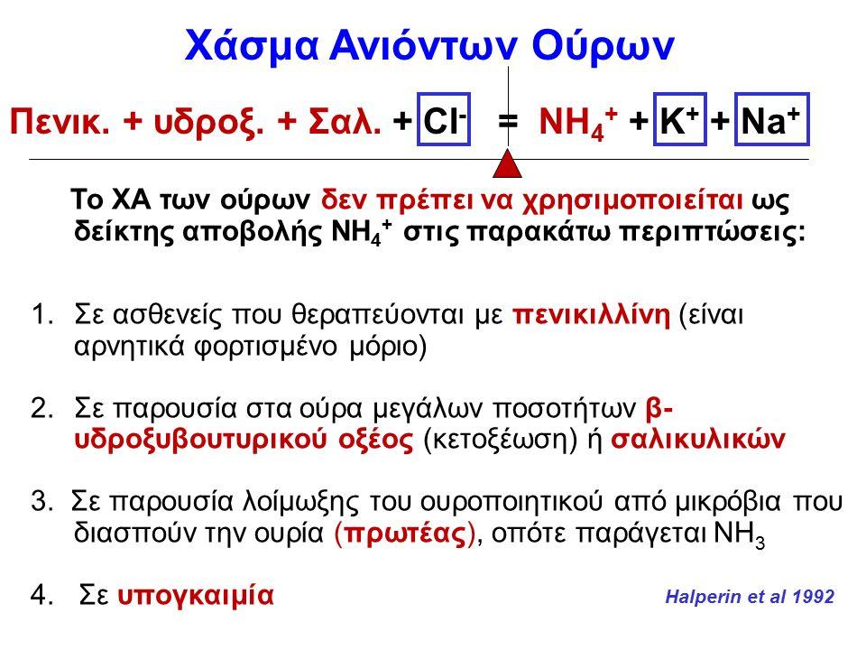 Το ΧΑ των ούρων δεν πρέπει να χρησιμοποιείται ως δείκτης αποβολής NH 4 + στις παρακάτω περιπτώσεις: 1.Σε ασθενείς που θεραπεύονται με πενικιλλίνη (είναι αρνητικά φορτισμένο μόριο) 2.Σε παρουσία στα ούρα μεγάλων ποσοτήτων β- υδροξυβουτυρικού οξέος (κετοξέωση) ή σαλικυλικών 3.