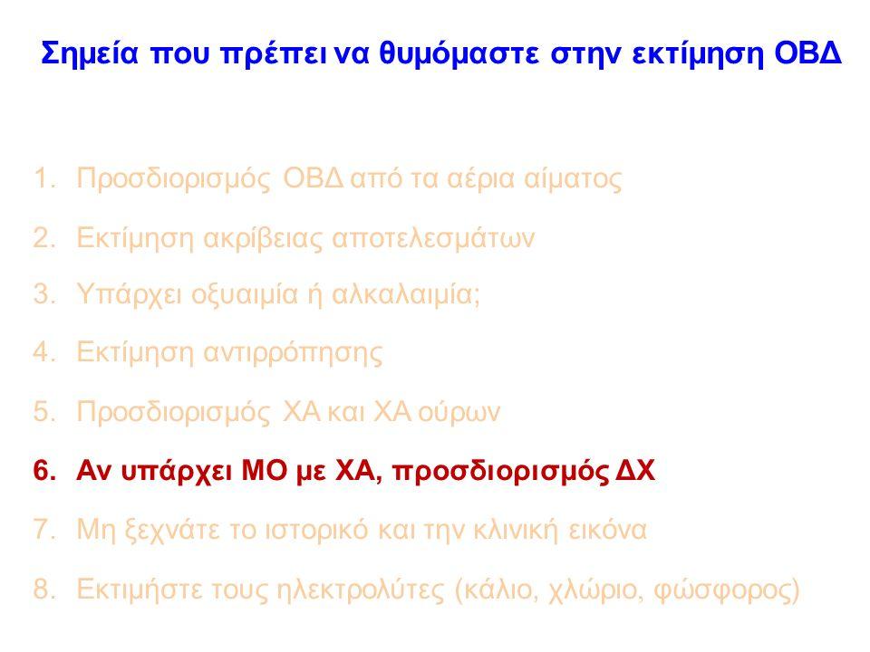 Σημεία που πρέπει να θυμόμαστε στην εκτίμηση ΟΒΔ 1.Προσδιορισμός ΟΒΔ από τα αέρια αίματος 2.Εκτίμηση ακρίβειας αποτελεσμάτων 3.Υπάρχει οξυαιμία ή αλκα