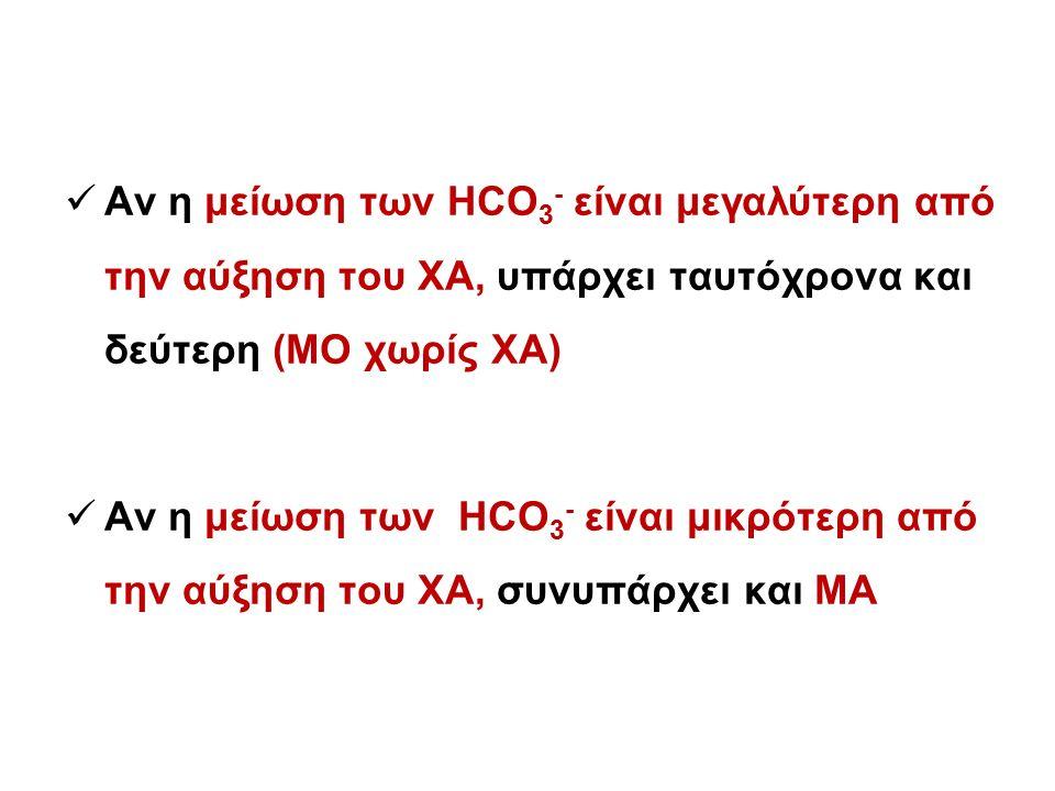 Αν η μείωση των HCO 3 - είναι μεγαλύτερη από την αύξηση του ΧΑ, υπάρχει ταυτόχρονα και δεύτερη (ΜΟ χωρίς ΧΑ) Αν η μείωση των HCO 3 - είναι μικρότερη από την αύξηση του ΧΑ, συνυπάρχει και ΜΑ