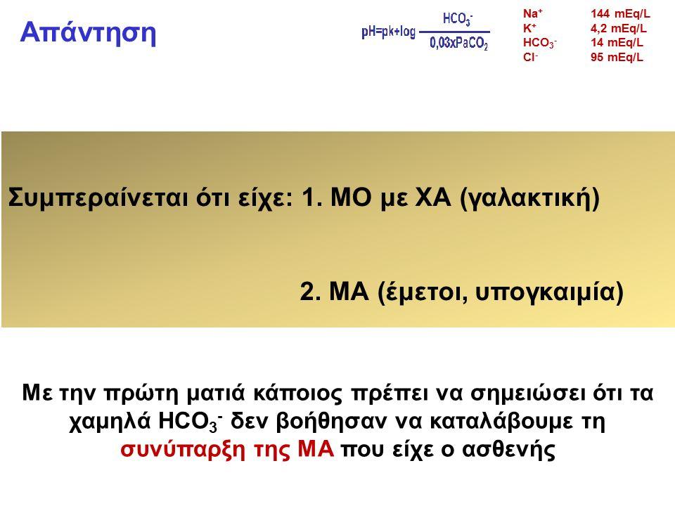 Απάντηση Το ΧΑ=Na + -(CI - +HCO 3 - )=144-(95+14)=35 mEq/L (ΜΟ με ΧΑ) ΔΧ= Na + -CI - -39=144-95-39=+10 mEq/L ΔΧ=+10 mEq/L υποδηλώνει συνύπαρξη ΜΑ (λόγω εμέτων και απώλειας οξέων από τον στόμαχο), αν και η τελευταία διάγνωση δεν φαίνονταν πριν προσδιοριστεί το ΔΧ Na + 144 mEq/L K + 4,2 mEq/L HCO 3 - 14 mEq/L CI - 95 mEq/L Με την πρώτη ματιά κάποιος πρέπει να σημειώσει ότι τα χαμηλά HCO 3 - δεν βοήθησαν να καταλάβουμε τη συνύπαρξη της ΜΑ που είχε ο ασθενής Συμπεραίνεται ότι είχε: 1.