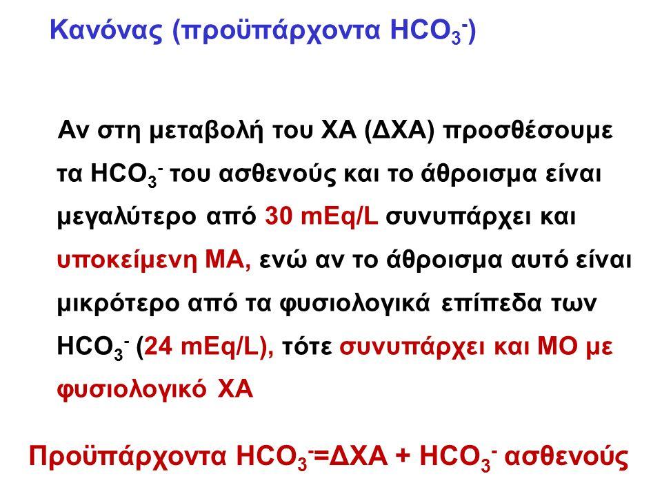 Κανόνας (προϋπάρχοντα HCO 3 - ) Αν στη μεταβολή του ΧΑ (ΔΧΑ) προσθέσουμε τα HCO 3 - του ασθενούς και το άθροισμα είναι μεγαλύτερο από 30 mEq/L συνυπάρχει και υποκείμενη ΜΑ, ενώ αν το άθροισμα αυτό είναι μικρότερο από τα φυσιολογικά επίπεδα των HCO 3 - (24 mEq/L), τότε συνυπάρχει και ΜΟ με φυσιολογικό ΧΑ Προϋπάρχοντα HCO 3 - =ΔΧΑ + HCO 3 - ασθενούς