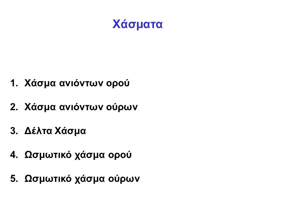 Χάσματα 1.Χάσμα ανιόντων ορού 2.Χάσμα ανιόντων ούρων 3.Δέλτα Χάσμα 4.Ωσμωτικό χάσμα ορού 5.Ωσμωτικό χάσμα ούρων