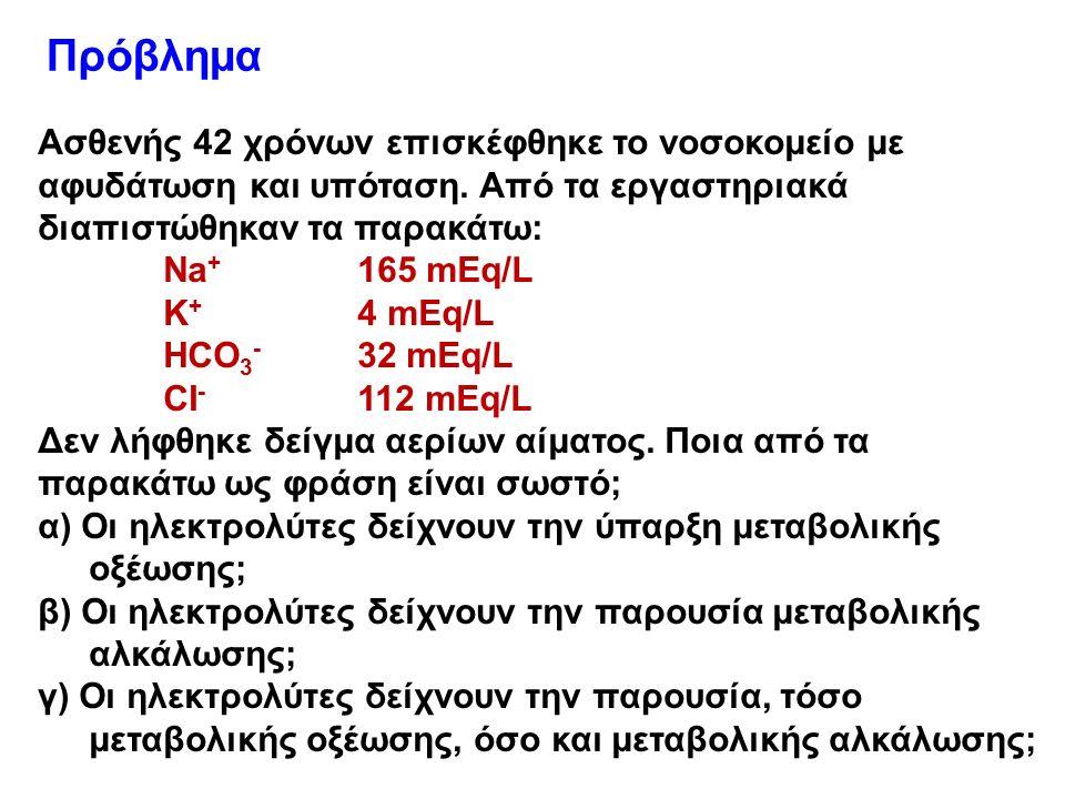 Πρόβλημα Ασθενής 42 χρόνων επισκέφθηκε το νοσοκομείο με αφυδάτωση και υπόταση. Από τα εργαστηριακά διαπιστώθηκαν τα παρακάτω: Na + 165 mEq/L K + 4 mEq