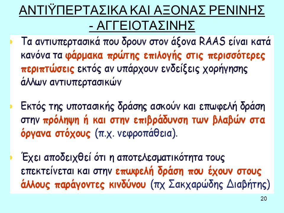 20 ΑΝΤΙΫΠΕΡΤΑΣΙΚΑ ΚΑΙ ΑΞΟΝΑΣ ΡΕΝΙΝΗΣ - ΑΓΓΕΙΟΤΑΣΙΝΗΣ