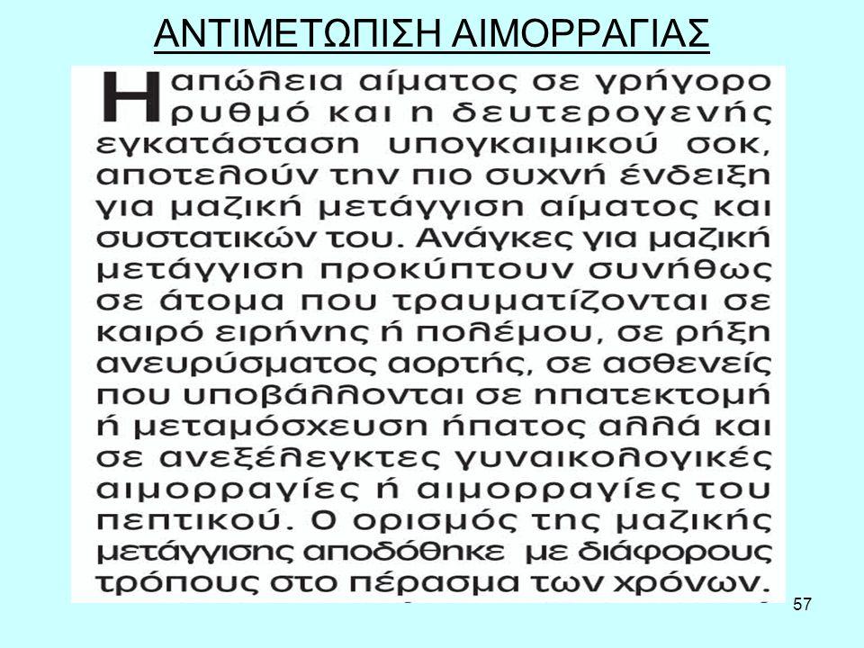 57 ΑΝΤΙΜΕΤΩΠΙΣΗ ΑΙΜΟΡΡΑΓΙΑΣ