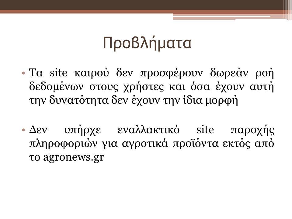 Προβλήματα Τα site καιρού δεν προσφέρουν δωρεάν ροή δεδομένων στους χρήστες και όσα έχουν αυτή την δυνατότητα δεν έχουν την ίδια μορφή Δεν υπήρχε εναλλακτικό site παροχής πληροφοριών για αγροτικά προϊόντα εκτός από το agronews.gr