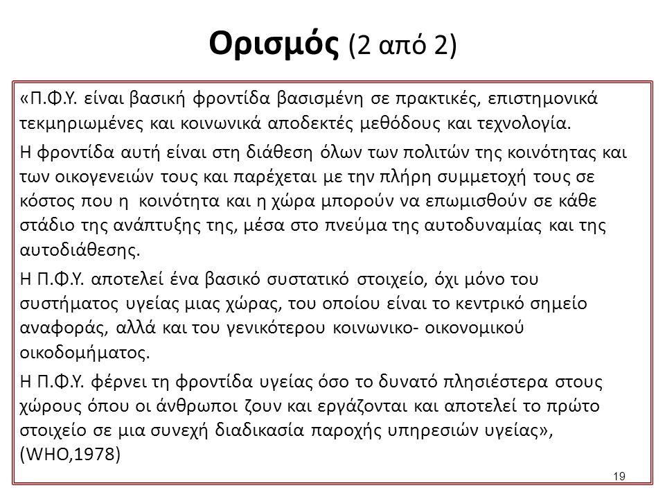 Ορισμός (2 από 2) «Π.Φ.Υ.