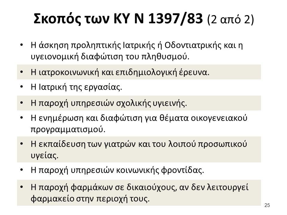 Σκοπός των ΚΥ Ν 1397/83 (2 από 2) Η άσκηση προληπτικής Ιατρικής ή Οδοντιατρικής και η υγειονομική διαφώτιση του πληθυσμού.