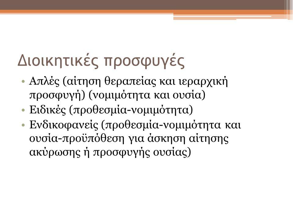 Διοικητικές προσφυγές Απλές (αίτηση θεραπείας και ιεραρχική προσφυγή) (νομιμότητα και ουσία) Ειδικές (προθεσμία-νομιμότητα) Ενδικοφανείς (προθεσμία-νομιμότητα και ουσία-προϋπόθεση για άσκηση αίτησης ακύρωσης ή προσφυγής ουσίας)
