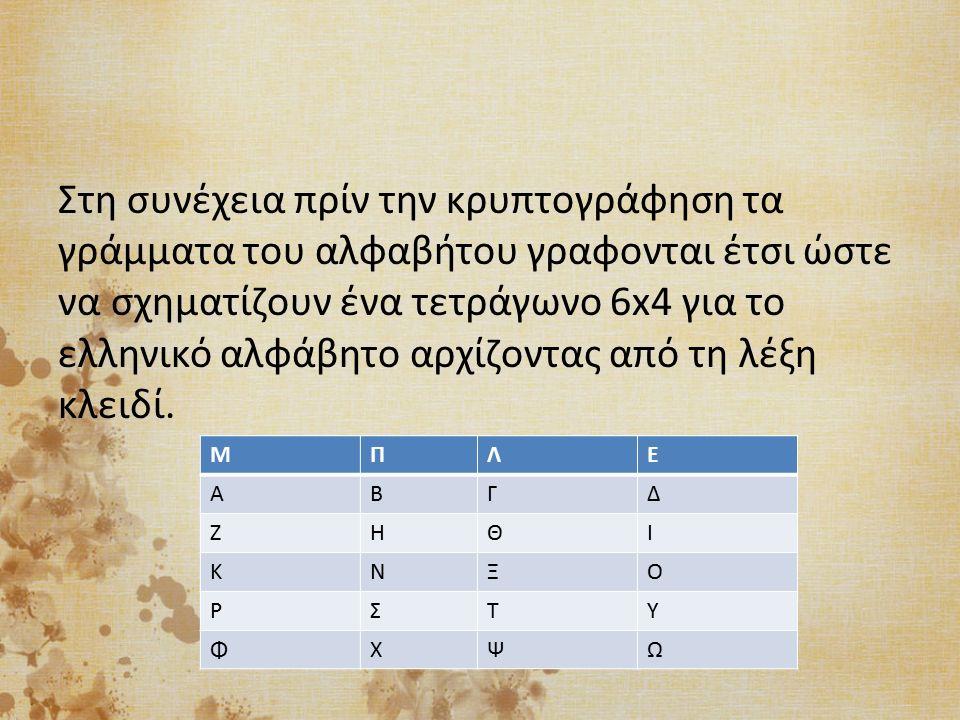 Στη συνέχεια πρίν την κρυπτογράφηση τα γράμματα του αλφαβήτου γραφονται έτσι ώστε να σχηματίζουν ένα τετράγωνο 6x4 για το ελληνικό αλφάβητο αρχίζοντας από τη λέξη κλειδί.