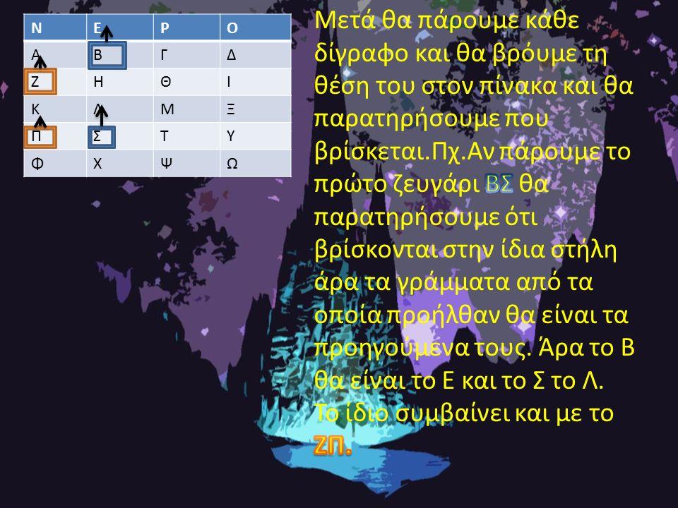 ΝΕΡΟ ΑΒΓΔ ΖΗΘΙ ΚΛΜΞ ΠΣΤΥ ΦΧΨΩ