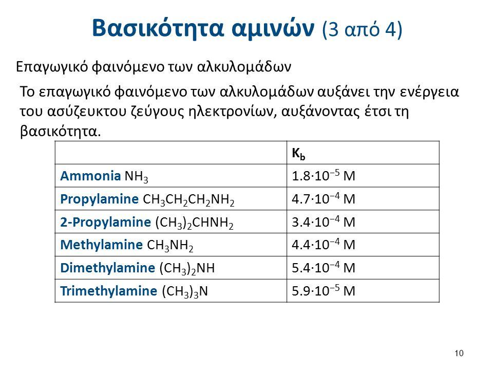 Βασικότητα αμινών (3 από 4) Επαγωγικό φαινόμενο των αλκυλομάδων Το επαγωγικό φαινόμενο των αλκυλομάδων αυξάνει την ενέργεια του ασύζευκτου ζεύγους ηλεκτρονίων, αυξάνοντας έτσι τη βασικότητα.