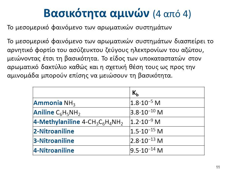 Βασικότητα αμινών (4 από 4) Το μεσομερικό φαινόμενο των αρωματικών συστημάτων Το μεσομερικό φαινόμενο των αρωματικών συστημάτων διασπείρει το αρνητικό φορτίο του ασύζευκτου ζεύγους ηλεκτρονίων του αζώτου, μειώνοντας έτσι τη βασικότητα.