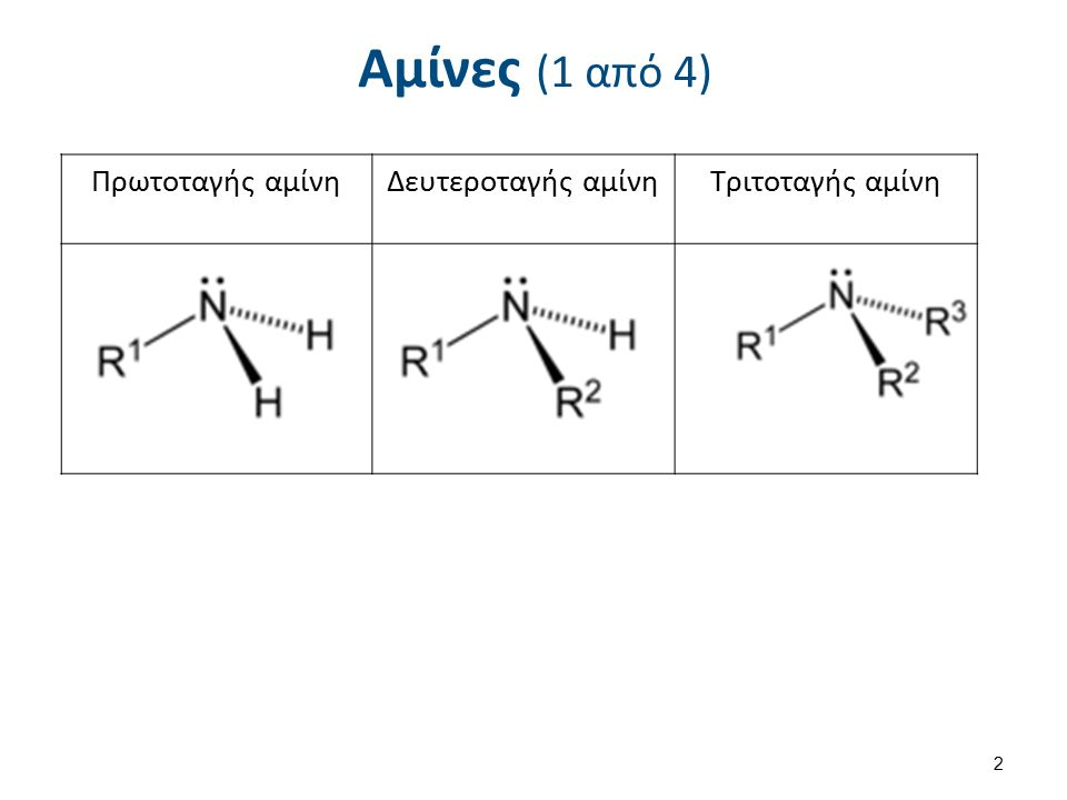 Αμίνες (1 από 4) Πρωτοταγής αμίνηΔευτεροταγής αμίνηΤριτοταγής αμίνη 2