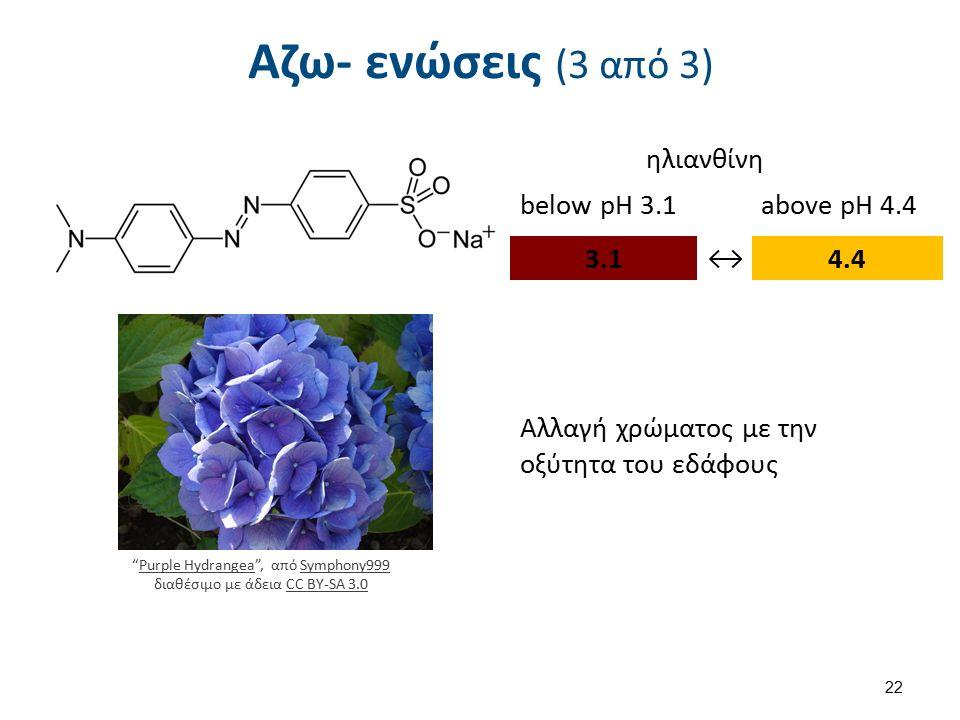 Αζω- ενώσεις (3 από 3) Αλλαγή χρώματος με την οξύτητα του εδάφους ηλιανθίνη below pH 3.1above pH 4.4 3.1↔4.4 Purple Hydrangea , από Symphony999 διαθέσιμο με άδεια CC BY-SA 3.0Purple HydrangeaSymphony999CC BY-SA 3.0 22
