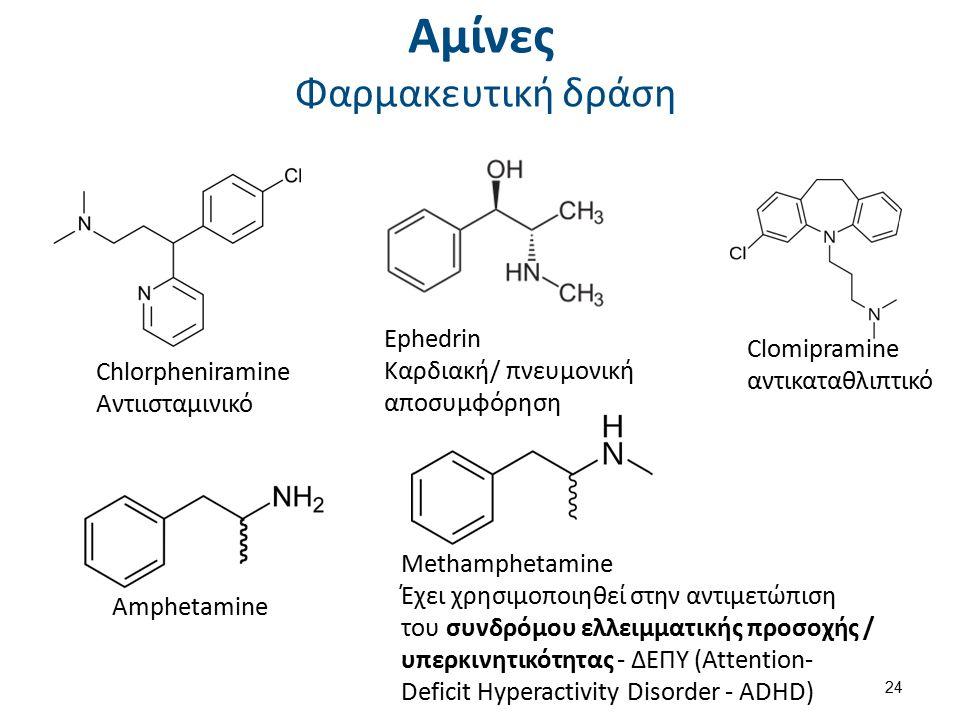 Αμίνες Φαρμακευτική δράση Chlorpheniramine Αντιισταμινικό Ephedrin Καρδιακή/ πνευμονική αποσυμφόρηση Amphetamine Methamphetamine Έχει χρησιμοποιηθεί στην αντιμετώπιση του συνδρόμου ελλειμματικής προσοχής / υπερκινητικότητας - ΔΕΠΥ (Attention- Deficit Hyperactivity Disorder - ADHD) Clomipramine αντικαταθλιπτικό 24