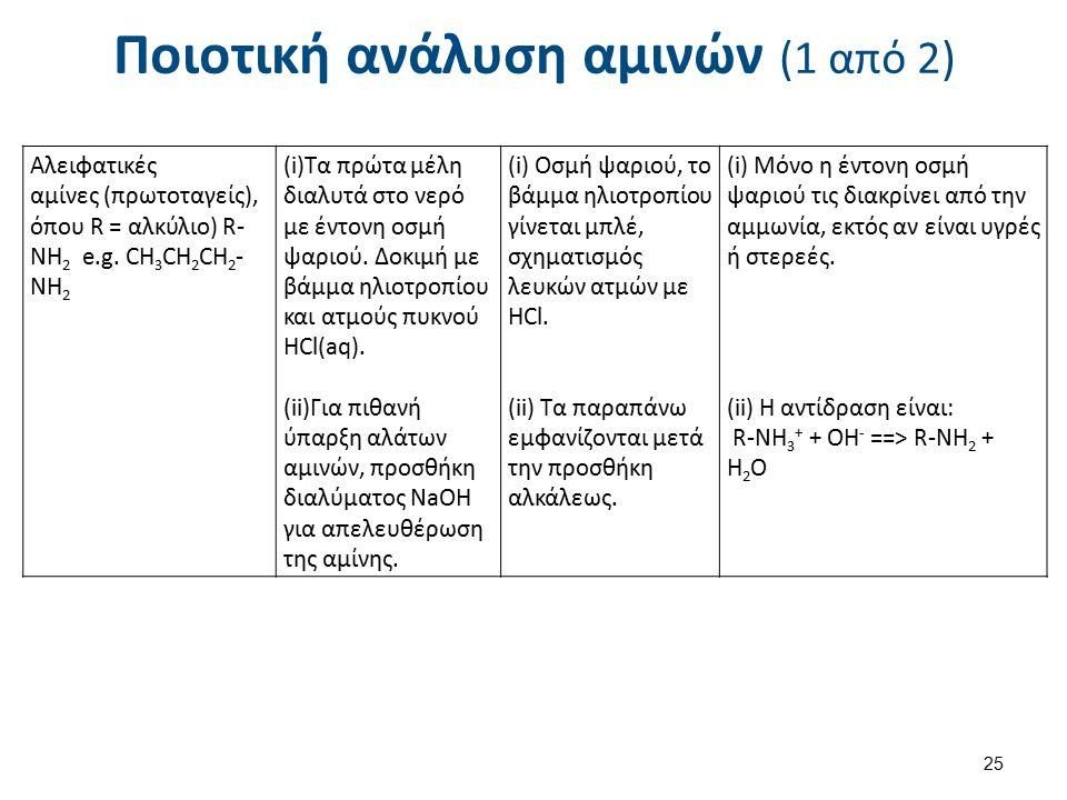 Ποιοτική ανάλυση αμινών (1 από 2) Αλειφατικές αμίνες (πρωτοταγείς), όπου R = αλκύλιο) R- NH 2 e.g.