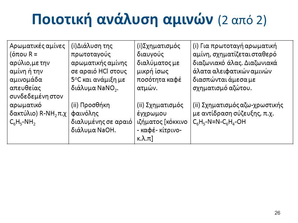 Ποιοτική ανάλυση αμινών (2 από 2) 26 Αρωματικές αμίνες (όπου R = αρύλιο,με την αμίνη ή την αμινομάδα απευθείας συνδεδεμένη στον αρωματικό δακτύλιο) R-NH 2 π.χ C 6 H 5 -NH 2 (i)Διάλυση της πρωτοταγούς αρωματικής αμίνης σε αραιό HCl στους 5 o C και ανάμιξη με διάλυμα NaNO 2.
