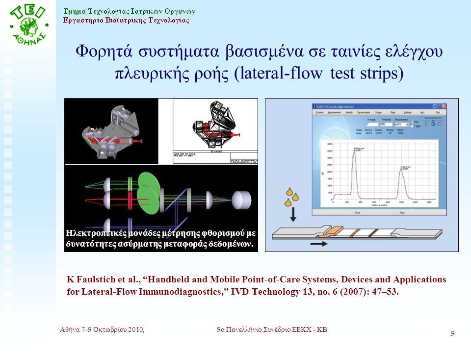 Αθήνα 7-9 Οκτωβρίου 2010,9ο Πανελλήνιο Συνέδριο ΕΕΚΧ - ΚΒ 9 Φορητά συστήματα βασισμένα σε ταινίες ελέγχου πλευρικής ροής (lateral-flow test strips) K Faulstich et al., Handheld and Mobile Point-of-Care Systems, Devices and Applications for Lateral-Flow Immunodiagnostics, IVD Technology 13, no.