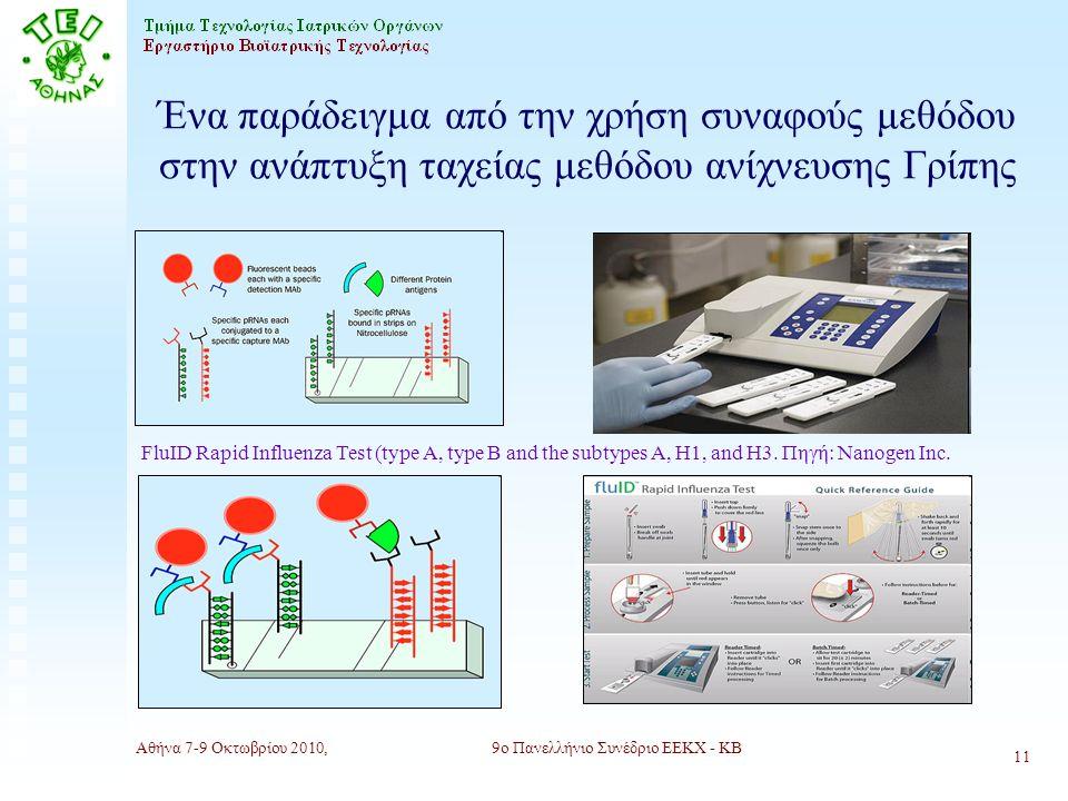 Αθήνα 7-9 Οκτωβρίου 2010,9ο Πανελλήνιο Συνέδριο ΕΕΚΧ - ΚΒ 11 Ένα παράδειγμα από την χρήση συναφούς μεθόδου στην ανάπτυξη ταχείας μεθόδου ανίχνευσης Γρίπης FluID Rapid Influenza Test (type A, type B and the subtypes A, H1, and H3.