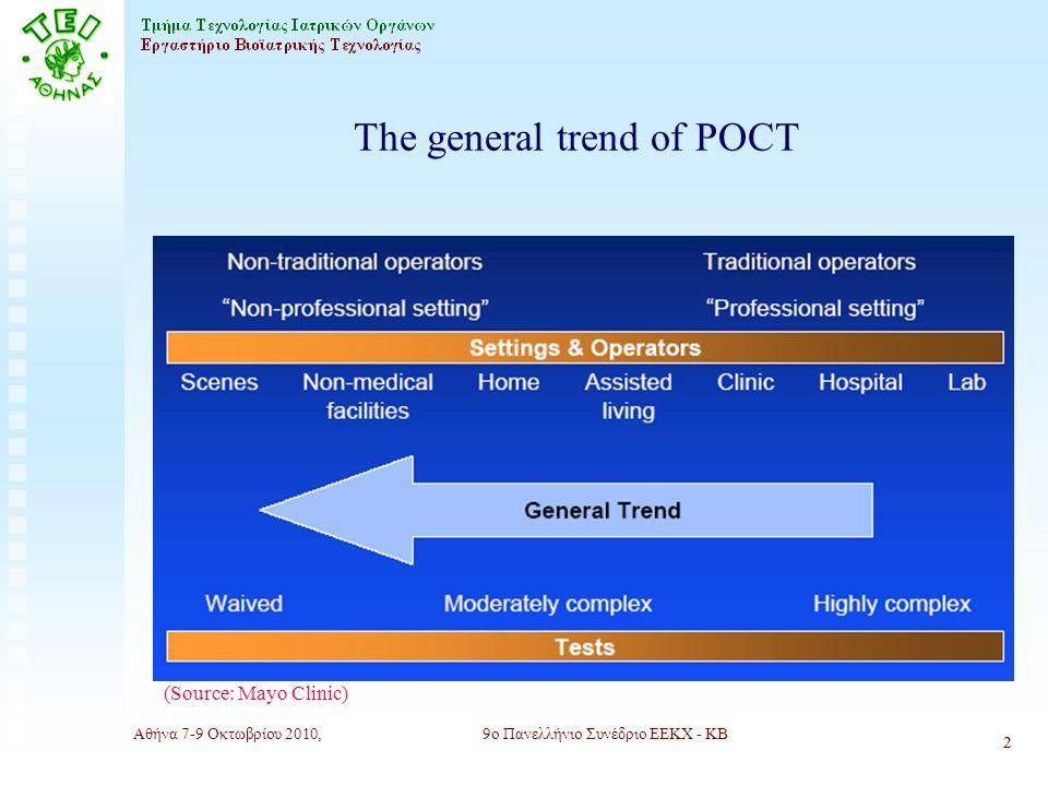 Αθήνα 7-9 Οκτωβρίου 2010,9ο Πανελλήνιο Συνέδριο ΕΕΚΧ - ΚΒ 2 The general trend of POCT (Source: Mayo Clinic) 2
