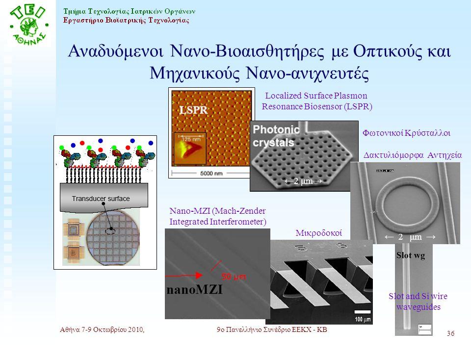 Αθήνα 7-9 Οκτωβρίου 2010,9ο Πανελλήνιο Συνέδριο ΕΕΚΧ - ΚΒ 36 Αναδυόμενοι Νανο-Βιοαισθητήρες με Οπτικούς και Μηχανικούς Νανο-ανιχνευτές Localized Surface Plasmon Resonance Biosensor (LSPR) Φωτονικοί Κρύσταλλοι ←2 μm→ Δακτυλιόμορφα Αντηχεία Μικροδοκοί Nano-ΜΖΙ (Mach-Zender Integrated Interferometer) Slot and Si wire waveguides